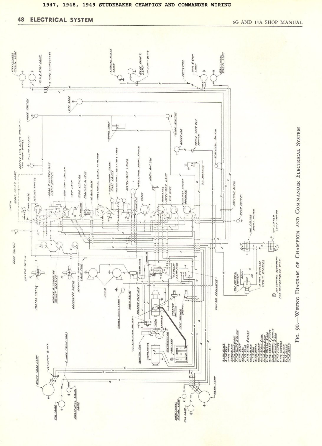 studebaker wiring diagrams. Black Bedroom Furniture Sets. Home Design Ideas