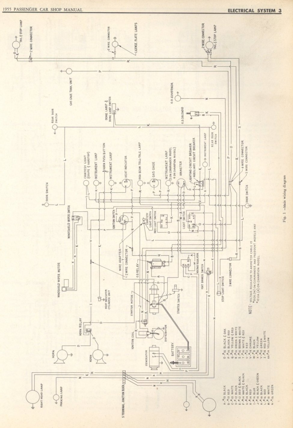 Diagram  51 Studebaker Overdrive Wiring Diagram Full Version Hd Quality Wiring Diagram